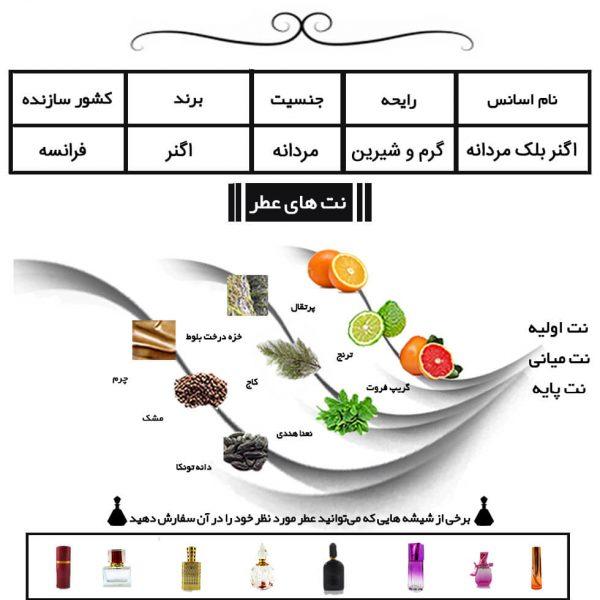 عطر اگنر بلک مردانه