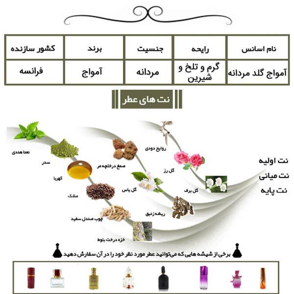 عطر آمواج گلد مردانه