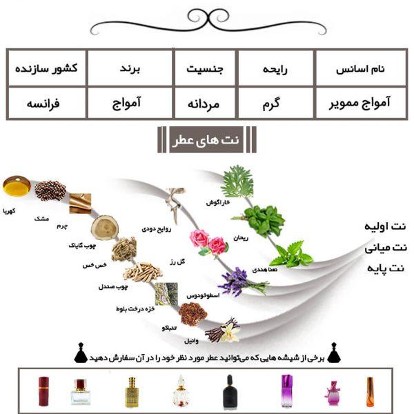 عطر آمواج ممویر مردانه