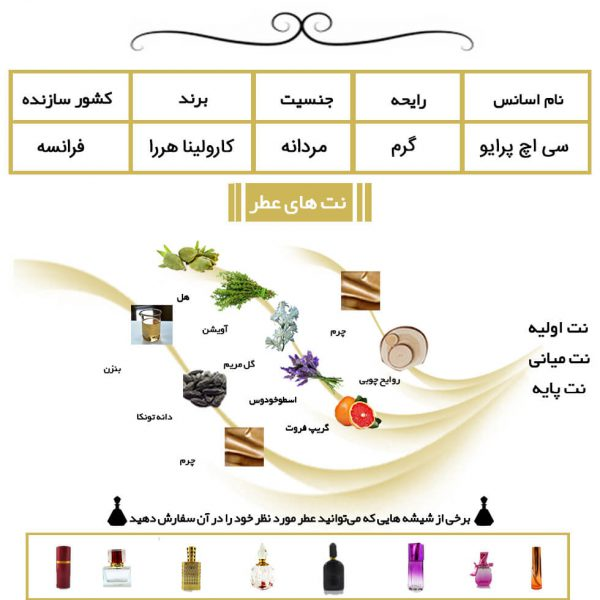 عطر مردانه سی اچ پرایو