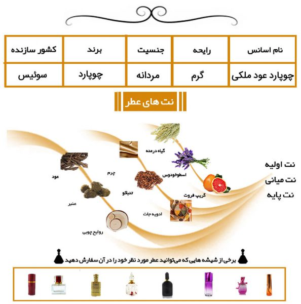 عطر چوپارد عود ملکی