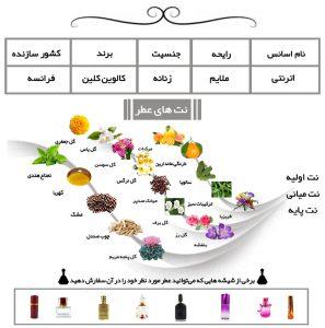 عطر زنانه اترنیتی