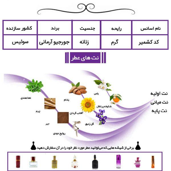عطر زنانه جورجیو آرمانی کد کشمیر