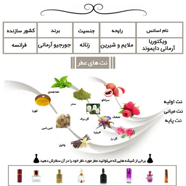 عطر زنانه ویکتوریا آرمانی دایموند