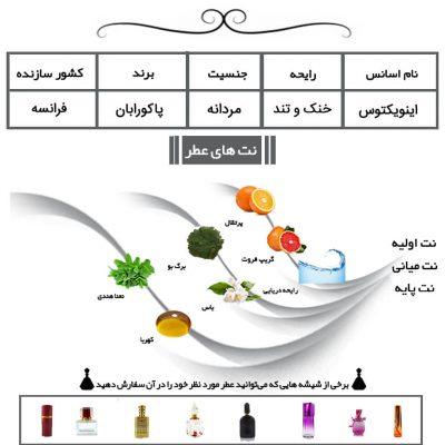 عطر اینویکتوس