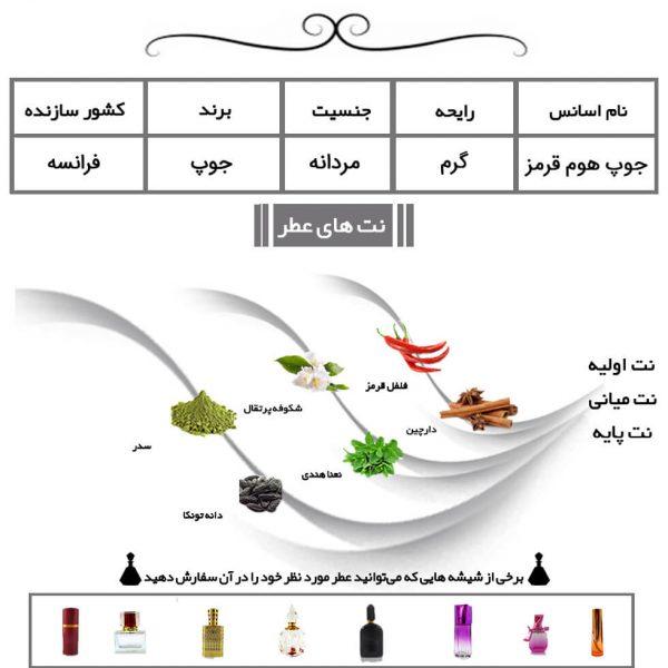 عطر مردانه جوپ هوم قرمز