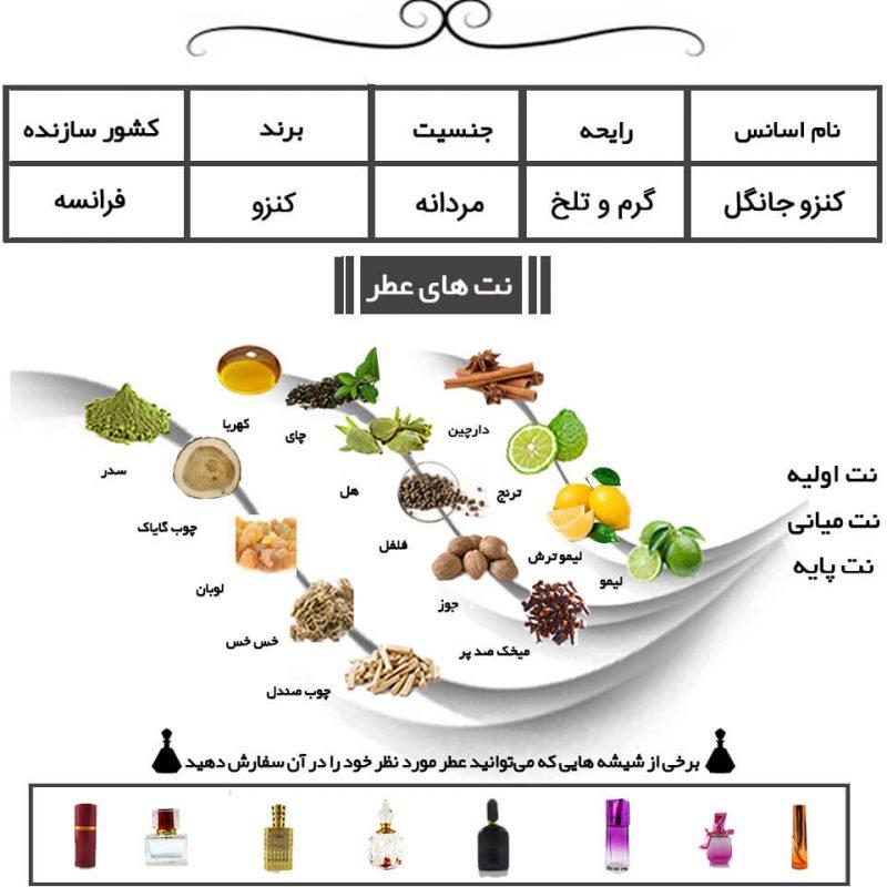 عطر مردانه کنزو جانگل