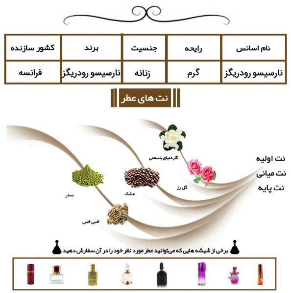 عطر زنانه نارسیسو رودریگز
