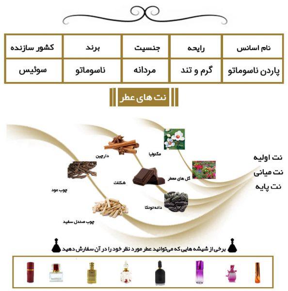 عطر مردانه پاردن ناسوماتو