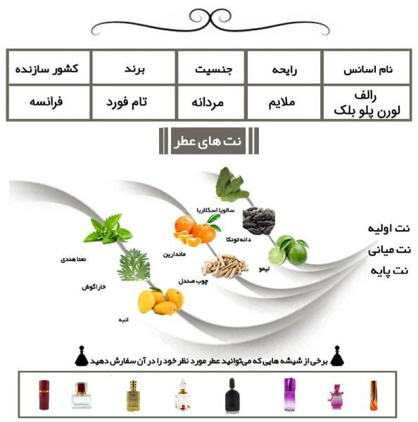 عطر رالف لورن پولو مشکی