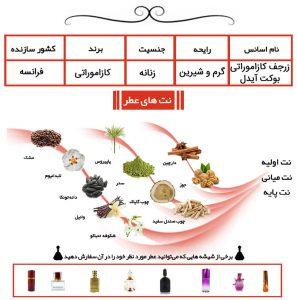 عطر زنانه زرجف کازاموراتی بوکت آیدل 1