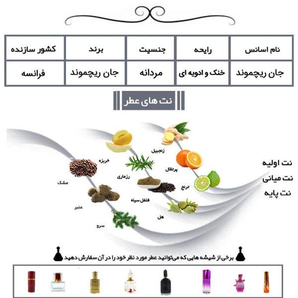 عطر مردانه جان ریچموند